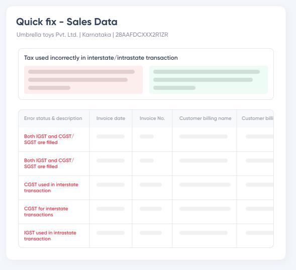 List of compliance statuses