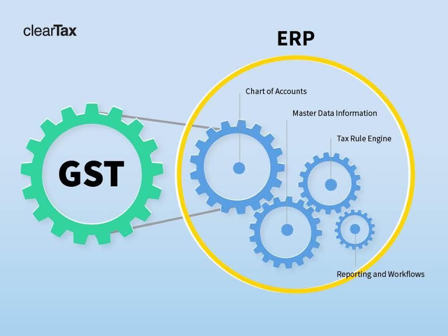 erp for gst