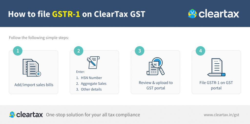 GSTR-1 - What is GSTR-1 & How to file GSTR-1 for Outward