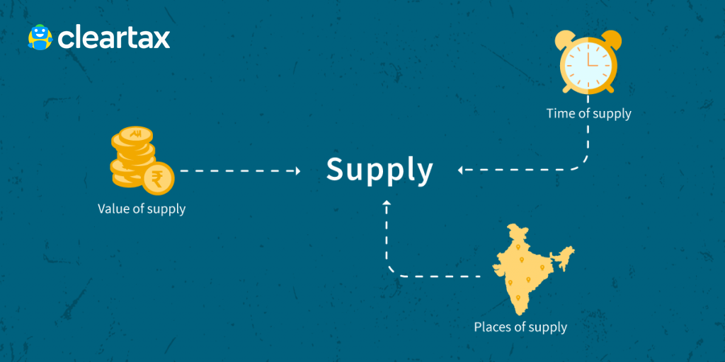 Time, Place and Value of Supply for Goods & Services under GST