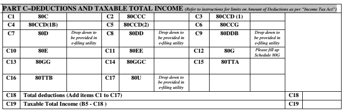 ITR 4- Deductions