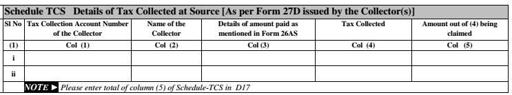 TCS details