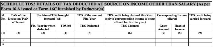 TDS 2- ITR 4