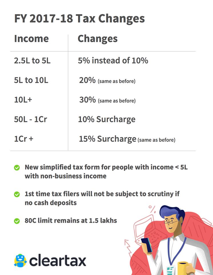 income-tax-slab-1
