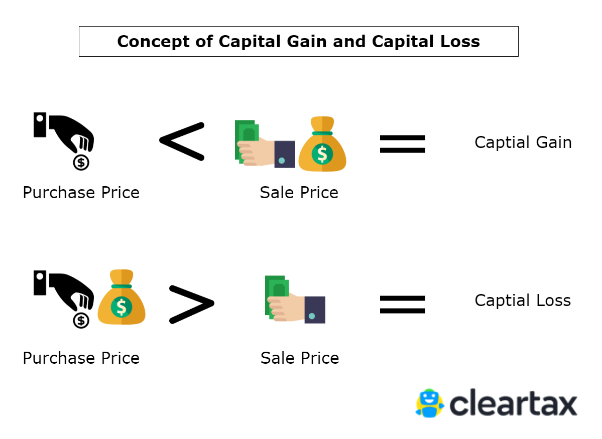 Short term capital gain