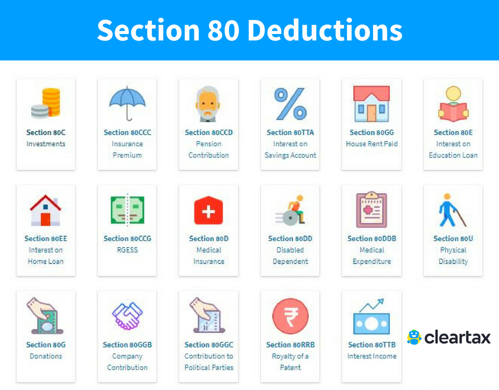 Section 80 Deductions
