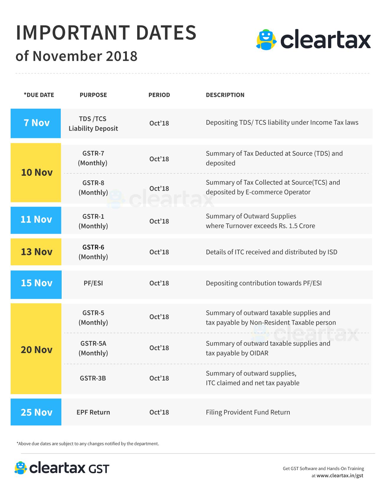 GST-November-Calendar ClearTax