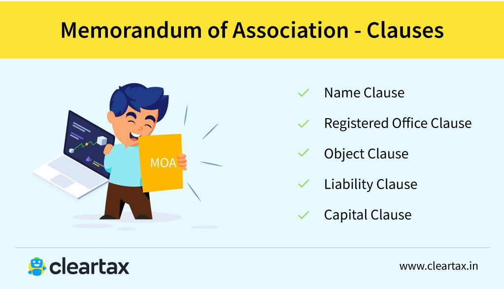 Memorandum of Association Format - Download MOA Sample Template