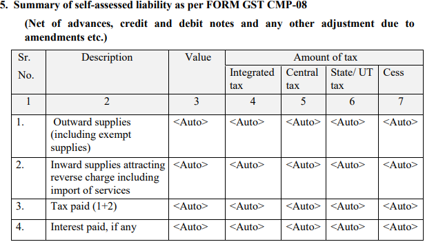 GSTR-4 Table 5