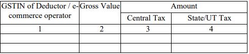 GSTR-4 Table 7