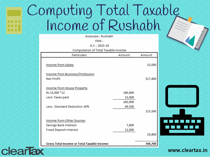 Rushabhs-total-taxable-income