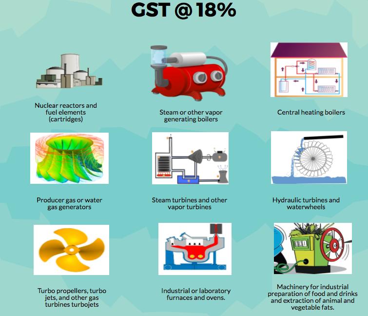 18% GST