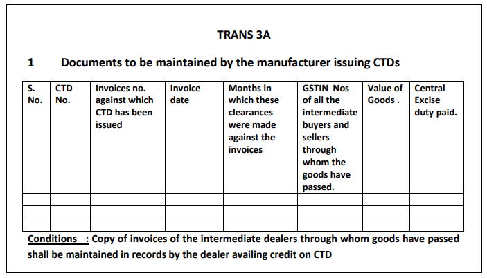 Details Of Credit Transfer Document I CTD - Manufacturer invoice