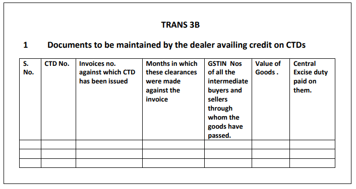 Document to be maintained by the dealer availing credit on CTD