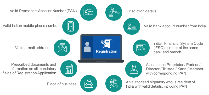 What is GSTIN ? - Know about GST Identification Number
