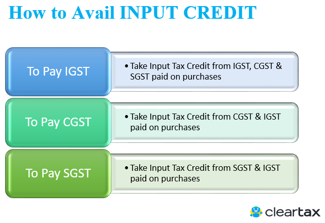 input tax credit under gst