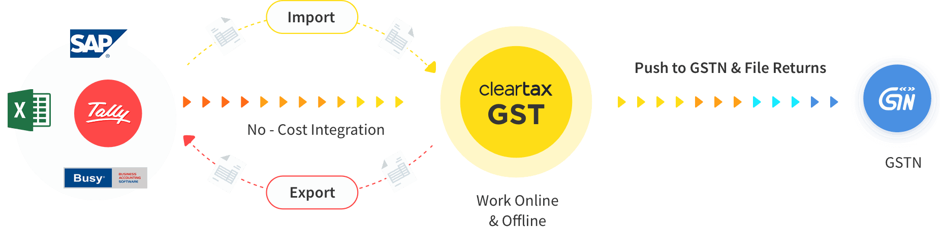 best gst filing software