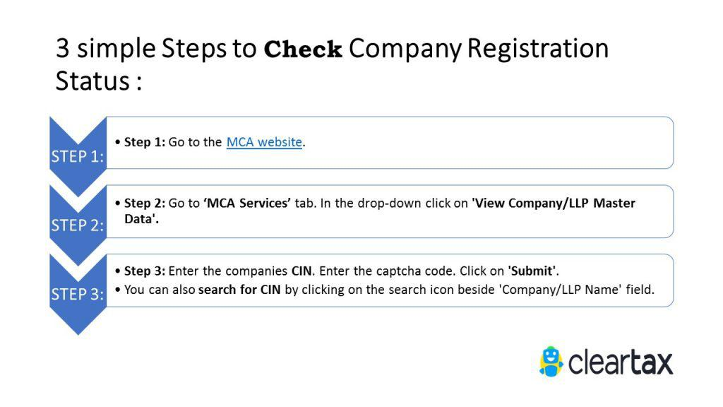 Steps to Check Company Registration Status on MCA
