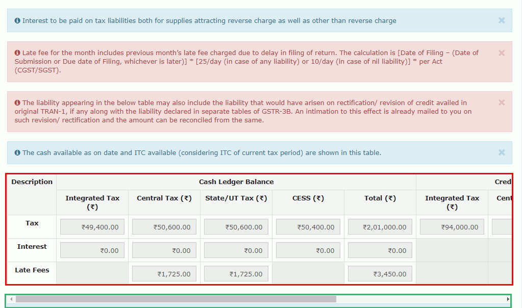 Late Fees & Interest on GST Returns