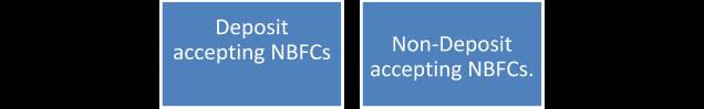 nbfc-cleartax