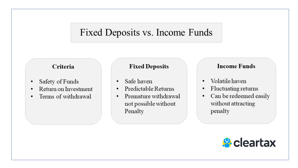 Fixed Deposits vs. Income Funds