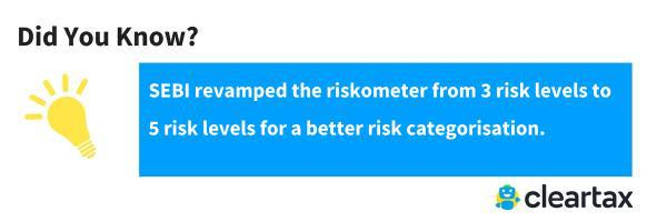 Did you know riskometer
