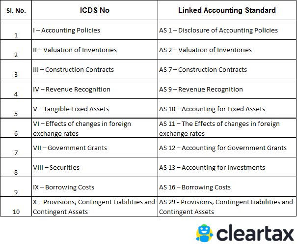 ICDS - Comparision with AS