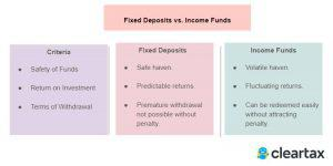 fd vs income funds