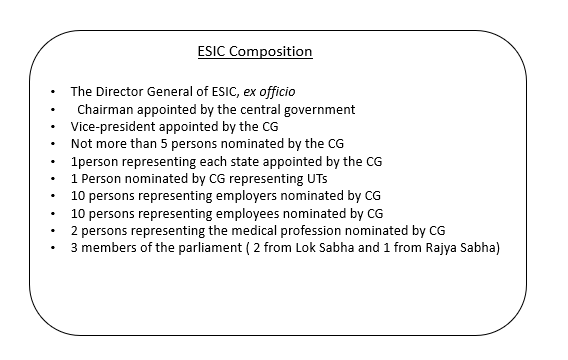 ESIC components