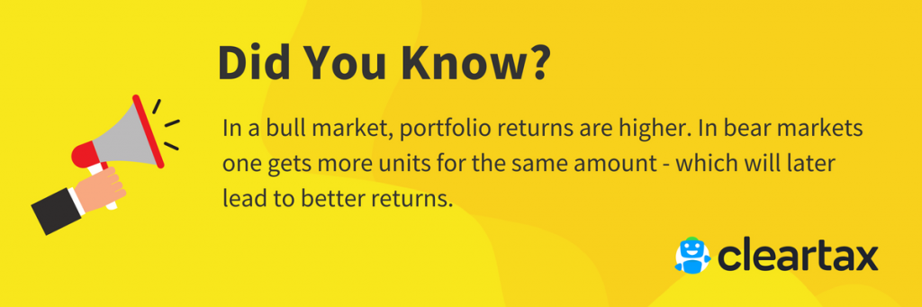 Which is the best Time to Invest in Mutual Funds?