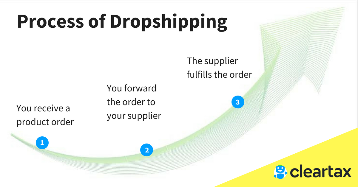 Process of Drop Shipping