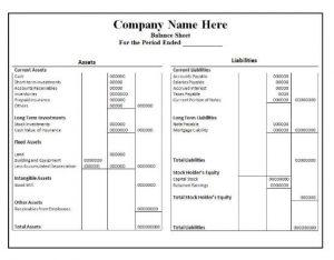 balance sheet importance sample format requirements
