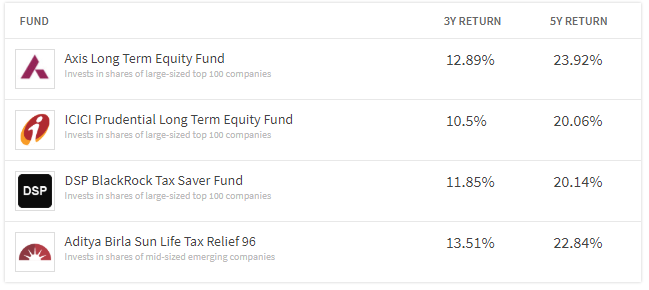 Which Mutual Fund Is Best To Invest Now