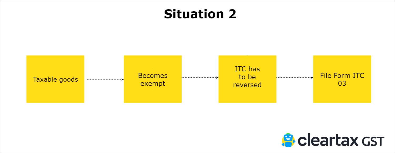 GST ITC 03