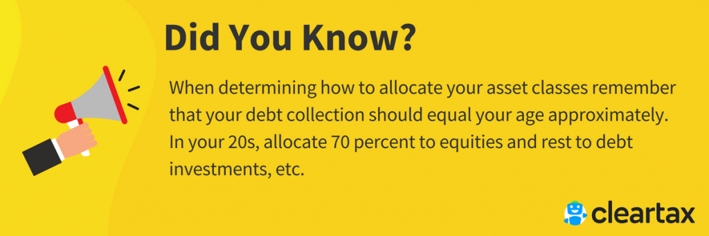 When determining how to allocate your asset classes remember that your debt collection should equal your age approximately. In your 20s, allocate 70 percent to equities and rest to debt inves
