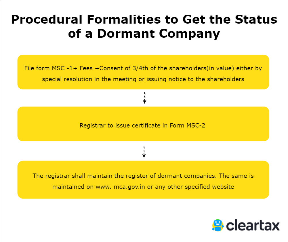 Dormant Company - Section 455 of Companies Act , 2013