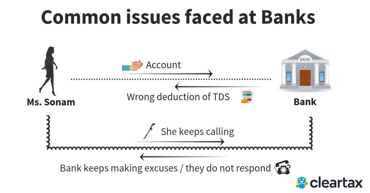 Common issues faced at Banks1