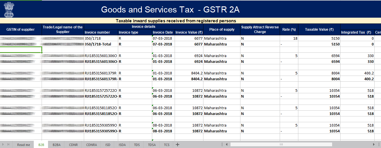 GSTR 2A in Excel downloaded