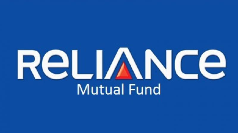 Top Performing reliance Mutual Funds