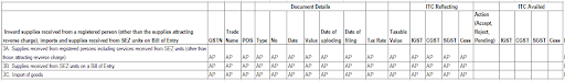 Screenshot of availing ITC