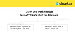 tax-implications-of-job-worker-(infographics)-2
