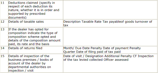 Karnataka VAT Audit in Form VAT 240 - Applicability, Format
