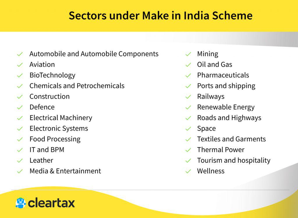 Make In India - Sectors, Projects & Achievements