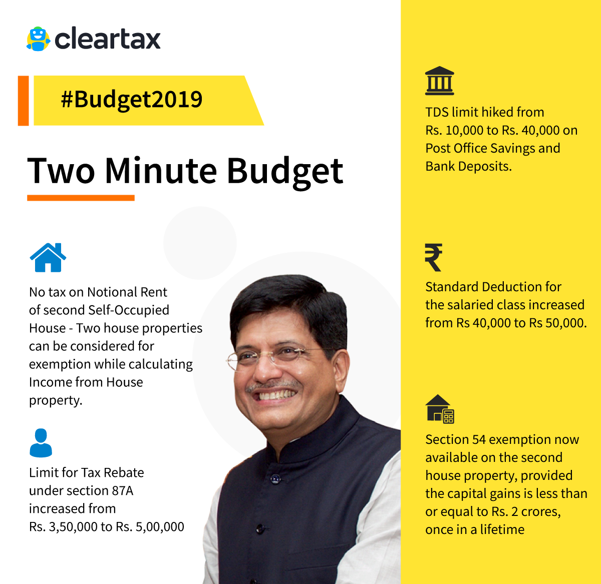 Interim Budget 2019 Highlights : Latest Announcements in
