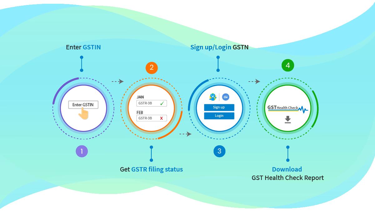 gst-health