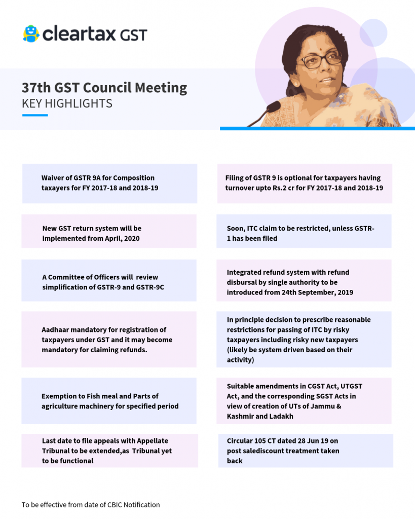 37th GST Council