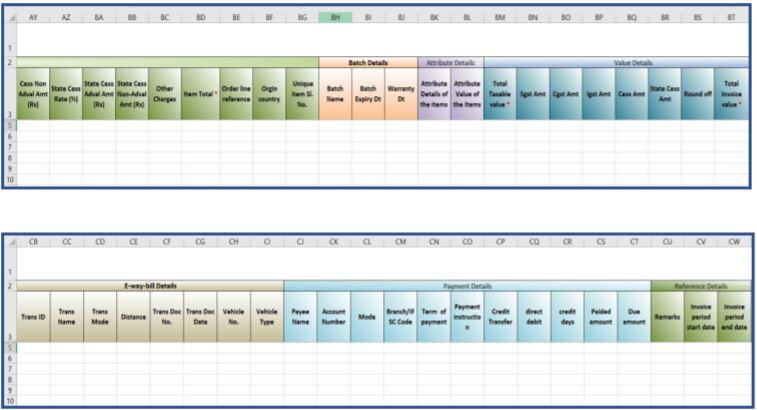Format D - bulk preparation tool (2)