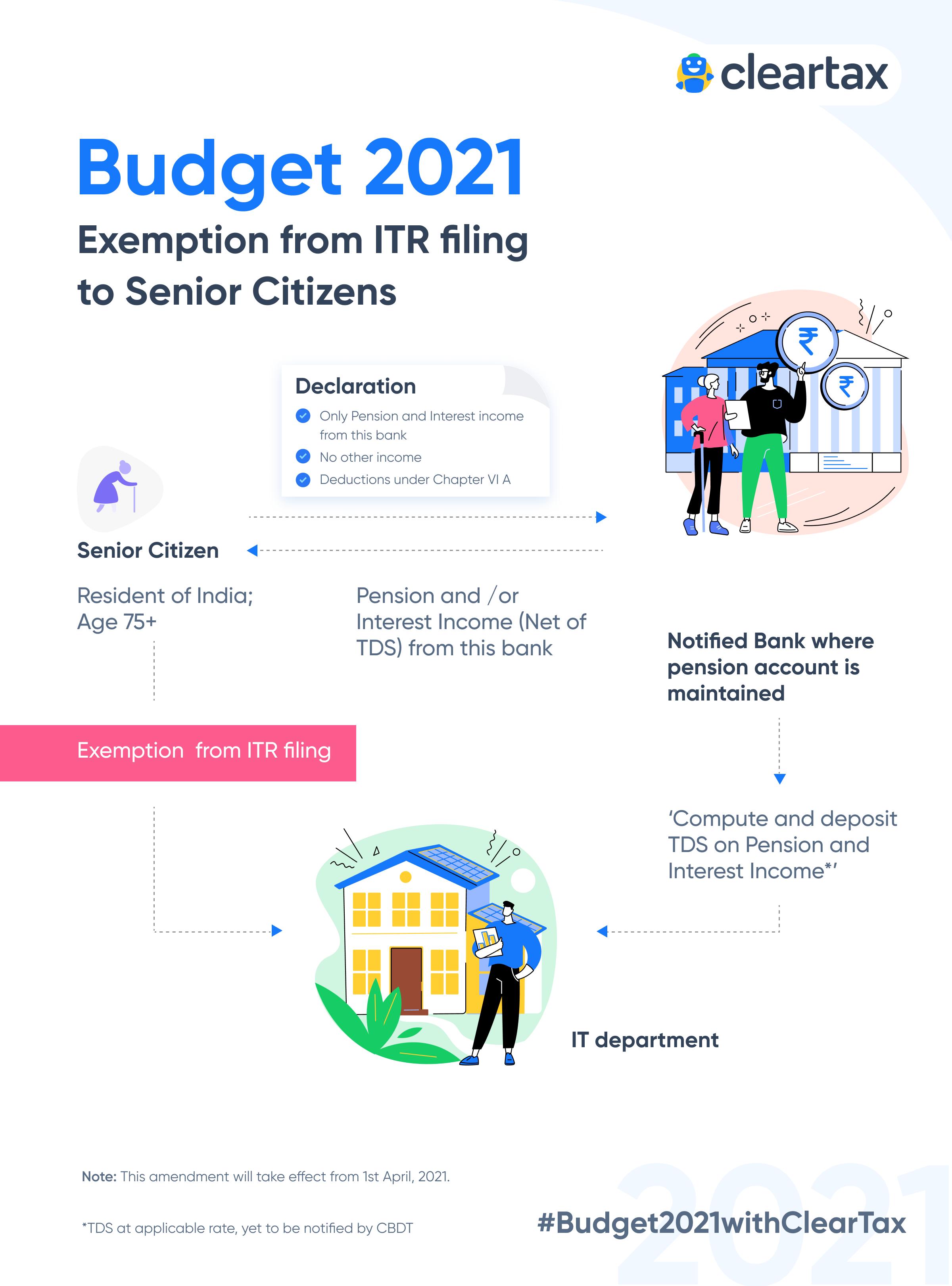 Exemption of ITR filing to senior citizens
