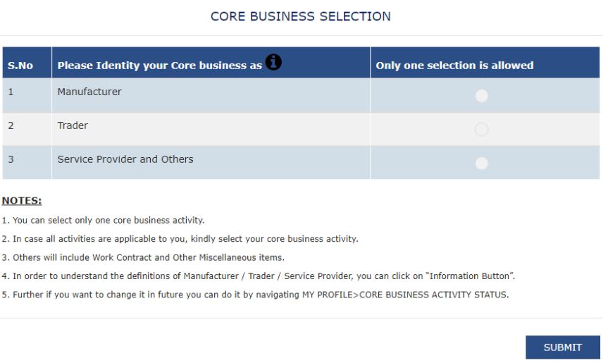 core business selection